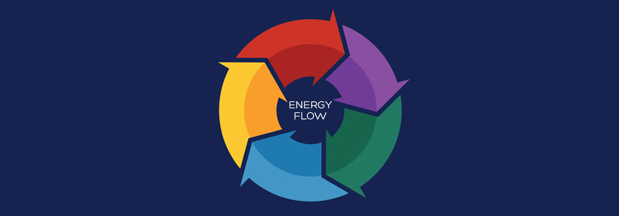 Energy Management